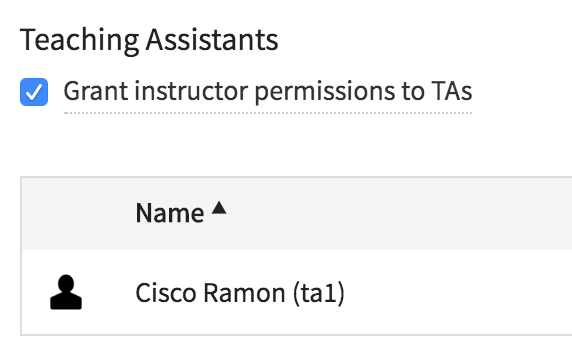 ta_instructor_permissions.png